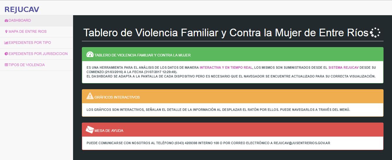 Los datos de violencia familiar y contra la mujer están disponibles en internet,  actualizados en tiempo real