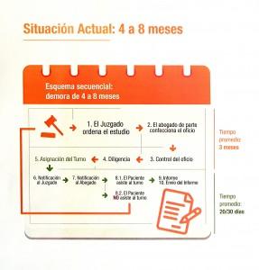 Información SIC 205-18 - Infografia Hospital La Baxada