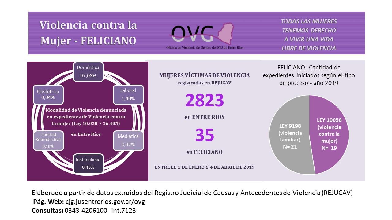 El STJ y el municipio de Feliciano firmaron acuerdo para la erradicación de la violencia de género